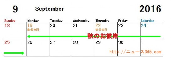 2016秋のお彼岸カレンダー