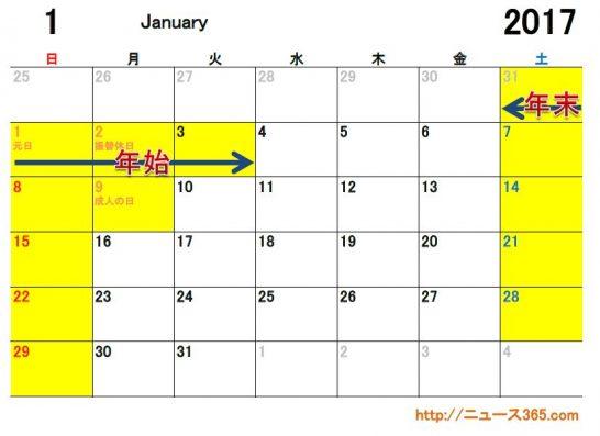 2017年1月ETCカレンダー