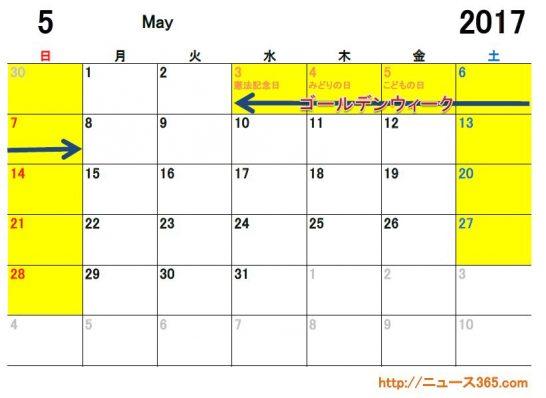 2017年5月ETCカレンダー