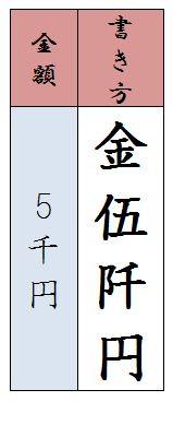 五千円漢字