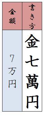 七万円漢字