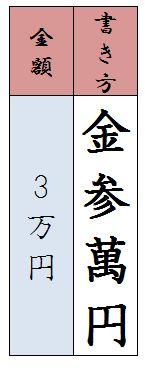 三万円漢字