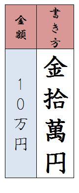 十万円漢字