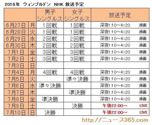 2016年NHK放送予定