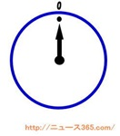 clock0