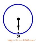 clock30