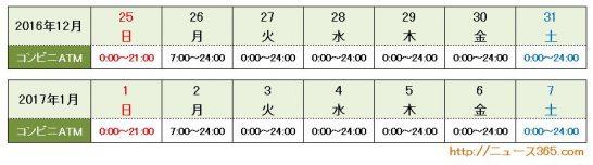 セブン銀行で三井住友の取扱時間