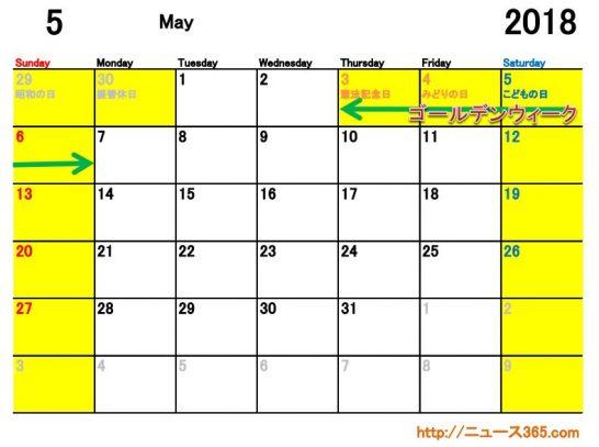 2018年5月ETC休日適用日
