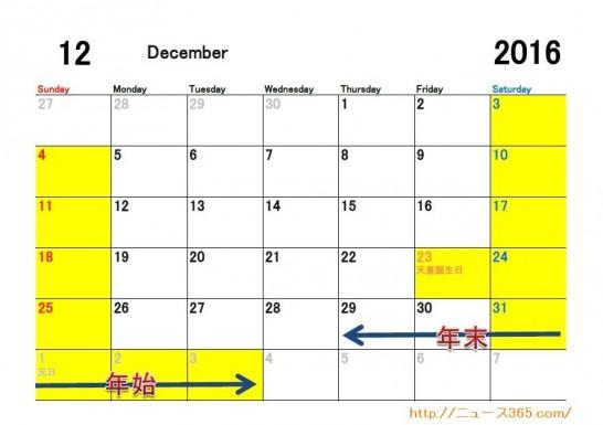2016年12月ETC休日適用日