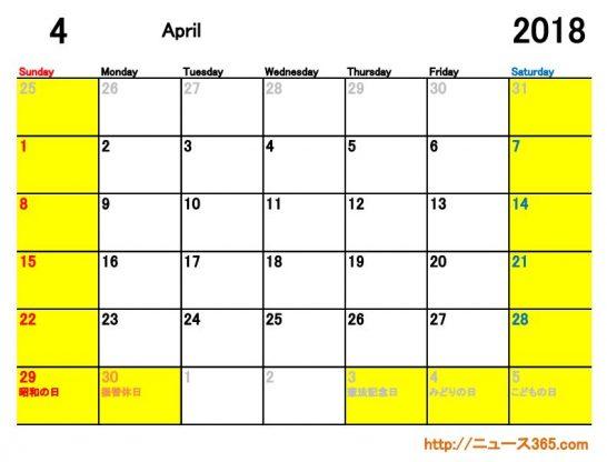 2018年4月ETC休日適用日