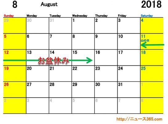 2018年8月ETC休日適用日