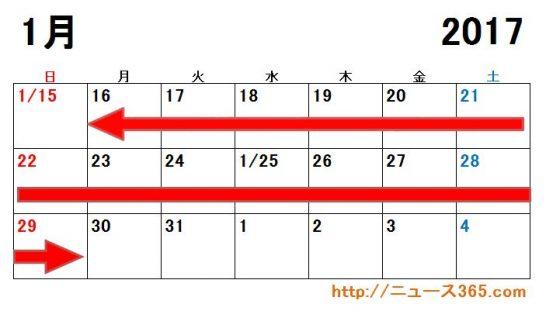 2017年全豪オープンの日程カレンダー