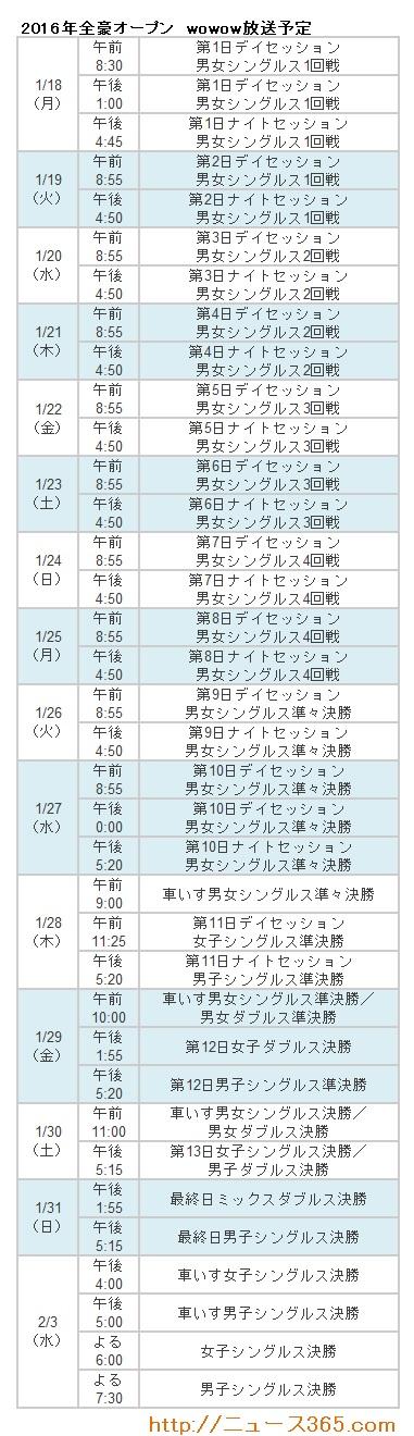 2016年全豪オープンwowow放送予定