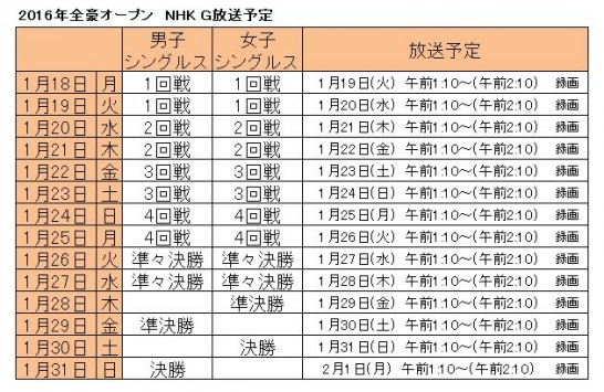 2016年全豪オープンNHK放送予定