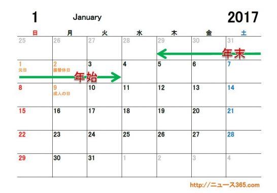 2017年1月祝日カレンダー