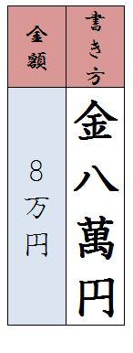 八万円漢字
