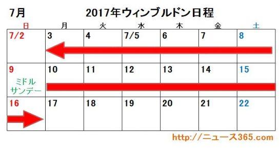 2017年ウィンブルドン日程カレンダー