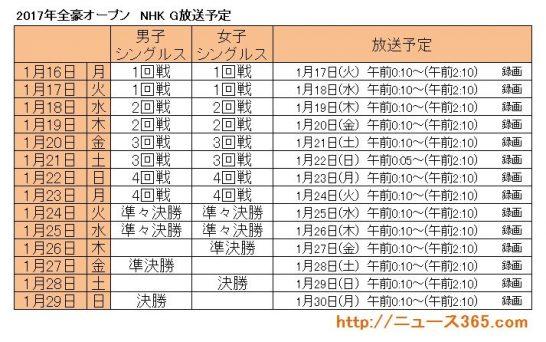 2017年NHK全豪オープン放送予定
