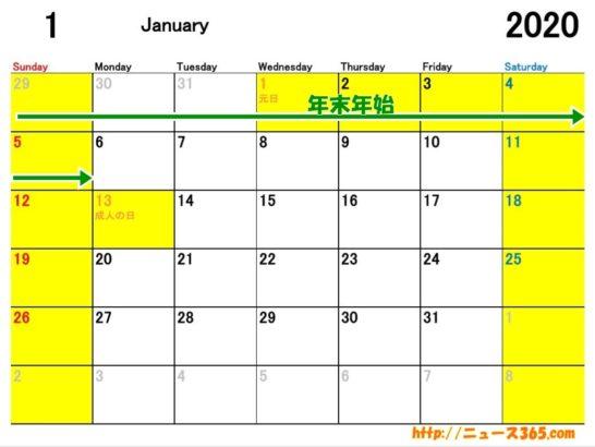 2020年1月ETCカレンダー