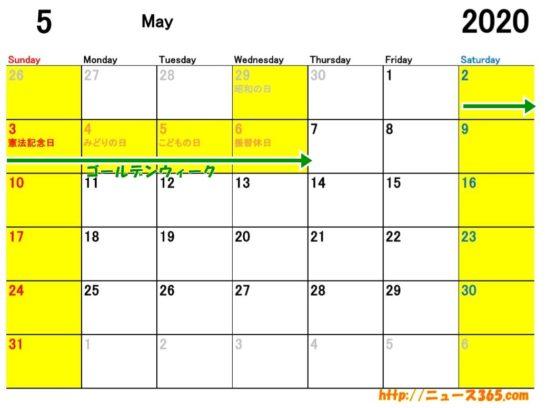 2020年5月ETCカレンダー