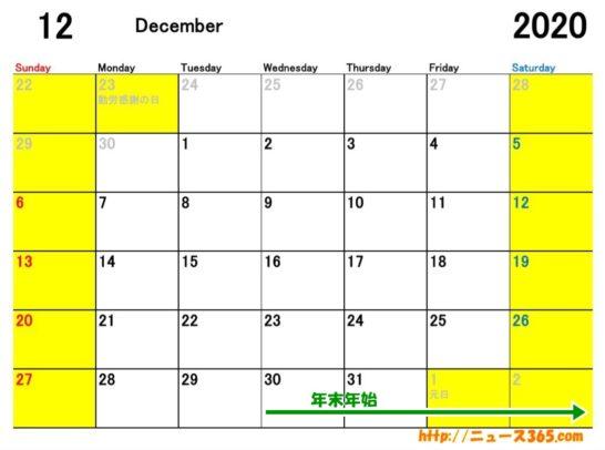 2020年12月ETCカレンダー