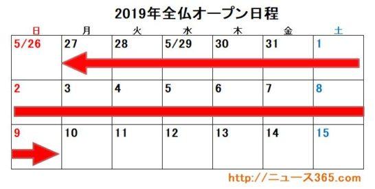 2019年全仏オープンカレンダー