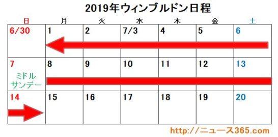 2019年ウィンブルドン日程カレンダー